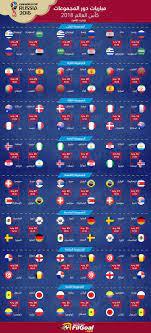 جدول مباريات كاس العالم 2018 بتوقيت السعودية
