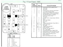 ford f interior fuse panel diagram full size of ford interior fuse ford f interior fuse panel diagram full size of ford interior fuse box diagram custom wiring ford f