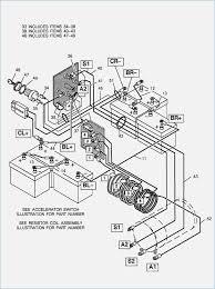 cushman gas golf cart wiring schematics wiring diagram for you • cushman truckster gas wiring diagram wiring diagram libraries rh w60 mo stein de 1975 cushman golf