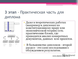 Презентация на тему Схема написания дипломной работы на заказ  5 3 этап Практическая часть