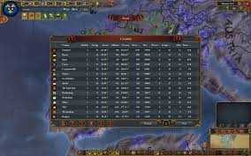 Europa Universalis IV Greatest game of all time Page 63 Video.