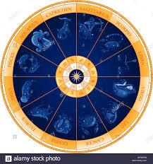 Astrological Natal Chart Wheel Zodiac Wheel Astrology Natal Chart Stock Vector Art