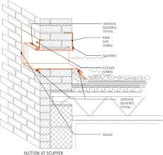 Architectural Details Gutters And Downspouts Scuppers