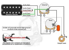 Wiring Diagrams For Split Humbuckers 1 Volume 1 Tone Seymour Duncan Strat Wiring Diagram