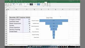 Excel 2016 Pyramid Chart Creating Funnel Charts In Excel 2016