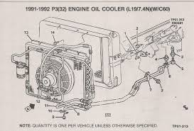 chevy truck wiring diagram discover your wiring 454 p30 motorhome wiring manual
