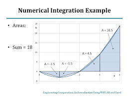 Chapter 9 Numerical Integration Flow Charts Loop Structures