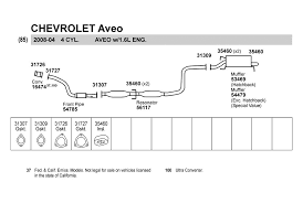 2005 chevy aveo wire diagram 2005 trailer wiring diagram for 2004 chevy aveo engine diagram