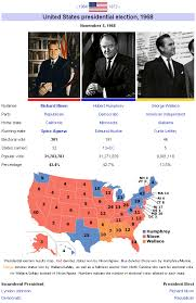 ElectoralMaps.org - Timeline of U.S. Presidential Elections ...