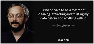 Data Quotes Unique TOP 48 QUOTES BY SCOTT NICHOLSON AZ Quotes