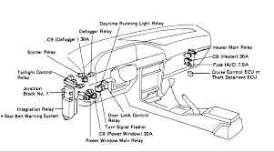 i have a 1991 toyota corolla and i am thinking about installing an 2009 toyota corolla interior fuse box diagram at 2009 Corolla Fuse Box Diagram