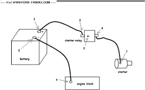 ford 302 starter wiring diagram wiring diagram for a ford starter relay the wiring diagram 1984 f150 starter problem ford truck