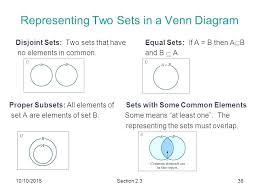 Set Notation Venn Diagram Worksheets On Sets And Venn Diagrams 3 Circle Diagram Help