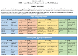 Sample College Class Schedule Class Of 2019 Beyond Sample Schedule Internet Academy K 12