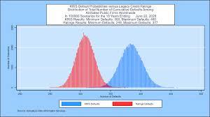 Bond Ratings Chart Donald R Van Deventer Ph D Blog A Quantitative