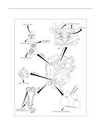 Nissan juke f15 manual part 616 2007 ford mustang 4 0 belt diagram juke belt diagram