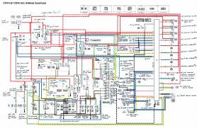1992 Gmc Sierra Tail Light Wiring Diagram GMC Sonoma Wiring Diagram