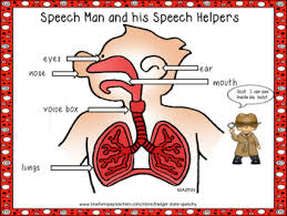 Santa s Helpers  Christmas Speech Therapy Materials   Speech Room News Able learn Speech helpers worksheet
