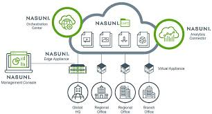 Nasuni File Services Platform With Intelligence And