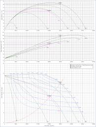 How To Read A Fan Curve Chart Axial And Centrifugal Fan Software Ciclo Software