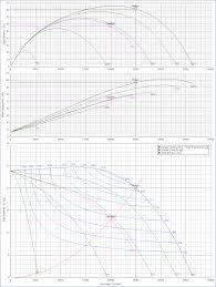 Centrifugal Blower Design Software Free Download Axial And Centrifugal Fan Software Ciclo Software