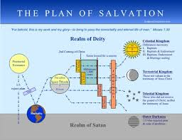 Plan Of Salvation Chart With Scriptures Scripture Companion