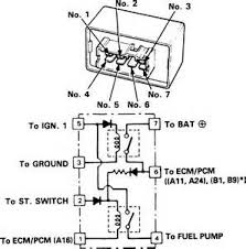 92 jeep fuse box diagram 1993 jeep wrangler yj fuse box diagram 93 honda accord fuel pump relay location on 92 jeep fuse box diagram
