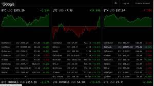 Bitcoin Live Ticker App Screenshots