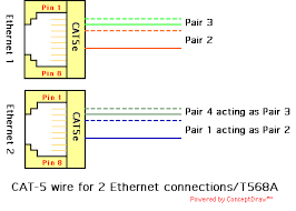 cat5e outlet wiring diagram wiring diagram convert single cat5e phone connection into ether