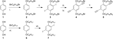 synthesis of a multifunctional poly p phenylene ethynylene image file c5py00741k s2 tif