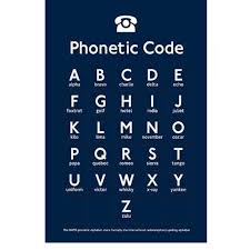 The phonetic alphabet is the list of symbols or codes that shows what a speech sound or letter you should know how to say phonetic alphabet. Phonetic Code Alphabet Poster Phonetic 1415662 Png Images Pngio