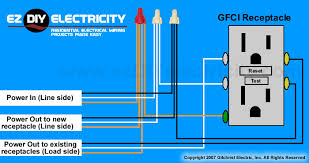 adding a receptacle for a garage door opener electrical gfci receptacle wiring diagram