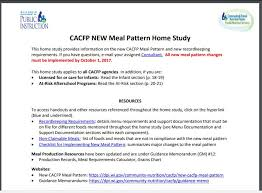 Cacfp Meal Pattern Cool Webinars PowerPoints Trainings CCFP Roundtable Conference