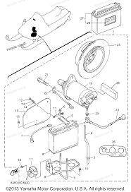 Ironhead starter wiring the sportster garage sub panel wiring diagram ironhead motor diagram ironhead bobber wiring diagram