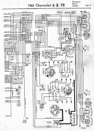 1962 bel air wiring diagram car wiring diagram download 1964 Impala Wiring Diagram wiring diagram for 1964 impala the wiring diagram readingrat net 1962 bel air wiring diagram 1964 impala wiring diagram wiring diagram, wiring diagram 1964 impala wiring diagram for ignition