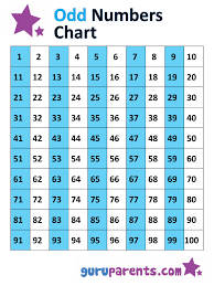 Odd And Even Chart Odd And Even Numbers Chart 1 100 Guruparents