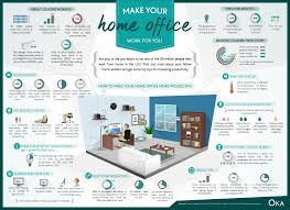 making a home office. Home Office Infographic Making A O