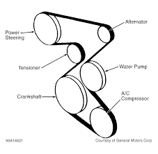 1995 buick park avenue serpentine belt diagram