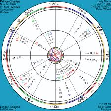 Astrology Chart Reading Near Me 23 Valid Natal Charts Compatibility