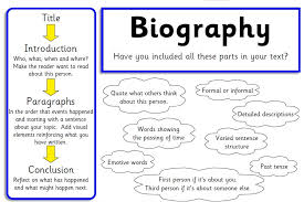 essays in biography co essays in biography