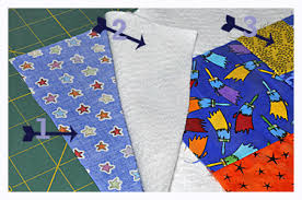 quilt sandwich | Piecemakers4Life & To put together your quilt sandwich, find a large open area, such as a  dining room table or open space on a carpet or flooring. I normally tape  the corners ... Adamdwight.com