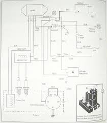 wiring diagram of ez go gas golf cart the wiring diagram i need a wiring diagram for 1993 ezgo 4 stroke gas golf cart wiring diagram