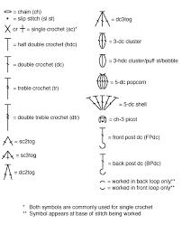 Crochet Chart Symbols By Ashley Little Term Crochet