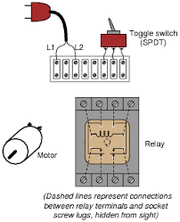"ac motor control circuits ac electric circuits worksheets yes the ""run"" switch shown in the diagram is a spst but the switch shown in the illustration is a spdt this is a realistic scenario where the only type"