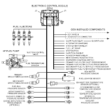 cat c7 engine wiring diagram cat wiring diagrams online