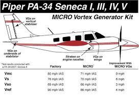 piper seneca ii wiring diagram piper discover your wiring piper pa34 seneca i ii iii iv v micro aero dynamics aircraft piper wiring diagram