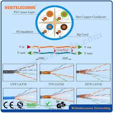 25 pair cat5e wiring diagram dolgular com Punch Down Block 25 pair cat5e wiring diagram dolgular