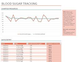 blood pressure and blood sugar log sheet blood glucose chart template