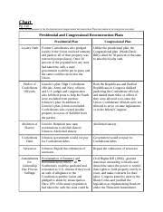 3000 2 Docx Chart Pg 310 State The Components Of The