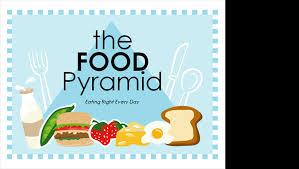 Food Pyramid Project Food Pyramid Presentation